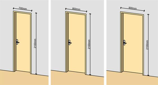 kich thuoc cua nhua gia go - Kích thước cửa nhựa giả gỗ